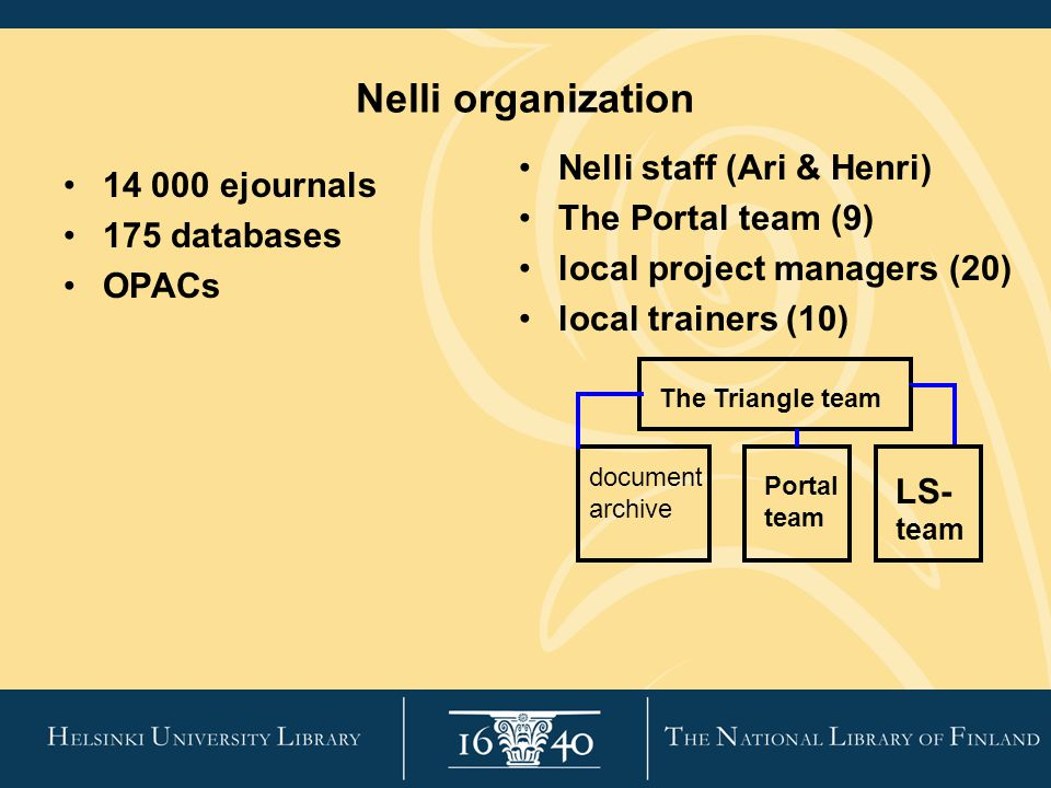 Nelli organization 14 000 ejournals 175 databases OPACs Nelli staff (Ari & Henri) The Portal team (9) local project managers (20) local trainers (10) document archive LS- team Portal team The Triangle team