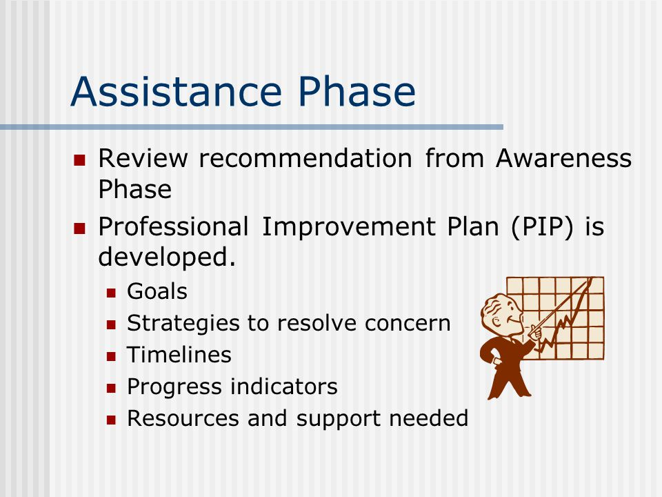 Assistance Phase Review recommendation from Awareness Phase Professional Improvement Plan (PIP) is developed.