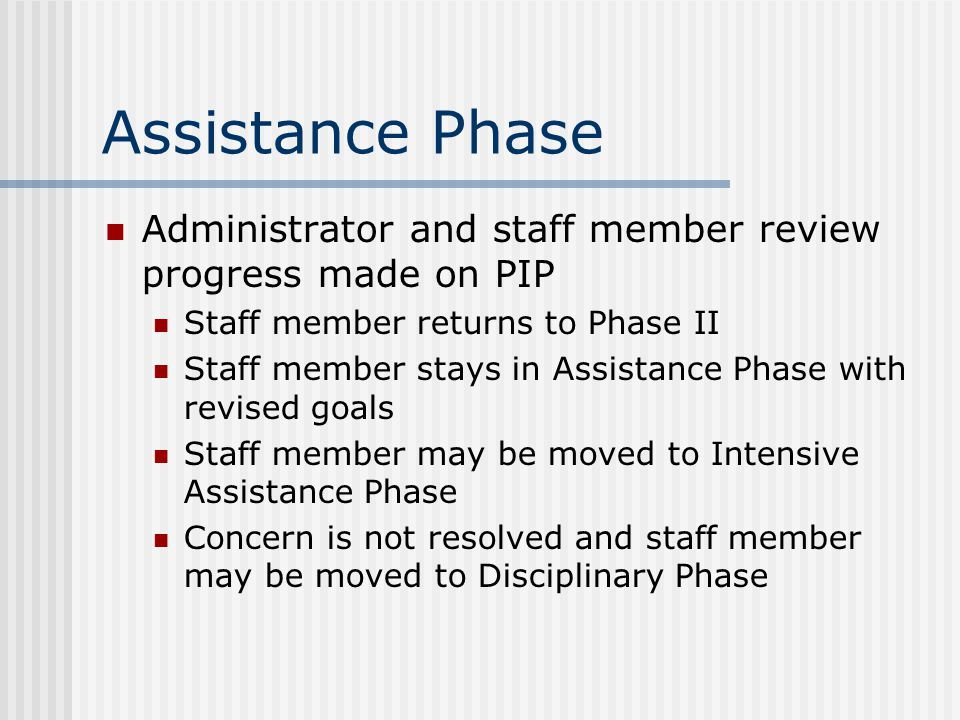 Assistance Phase Administrator and staff member review progress made on PIP Staff member returns to Phase II Staff member stays in Assistance Phase with revised goals Staff member may be moved to Intensive Assistance Phase Concern is not resolved and staff member may be moved to Disciplinary Phase