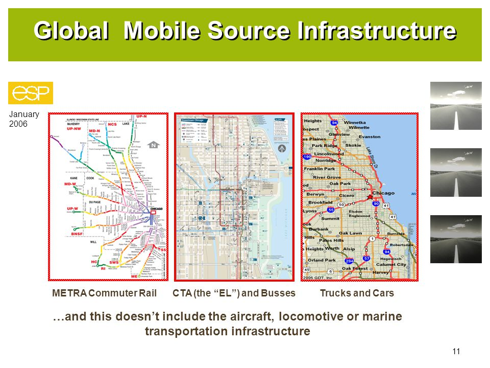 January 2006 11 Global Mobile Source Infrastructure METRA Commuter RailCTA (the EL ) and Busses Trucks and Cars …and this doesn't include the aircraft, locomotive or marine transportation infrastructure