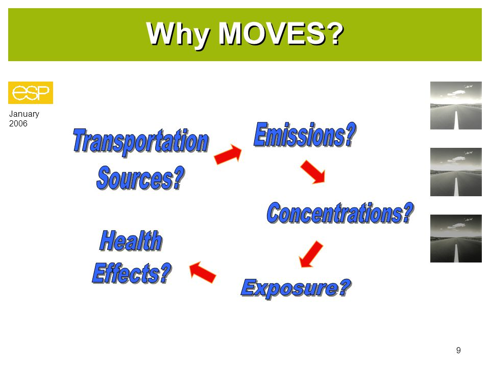 January 2006 9 Why MOVES
