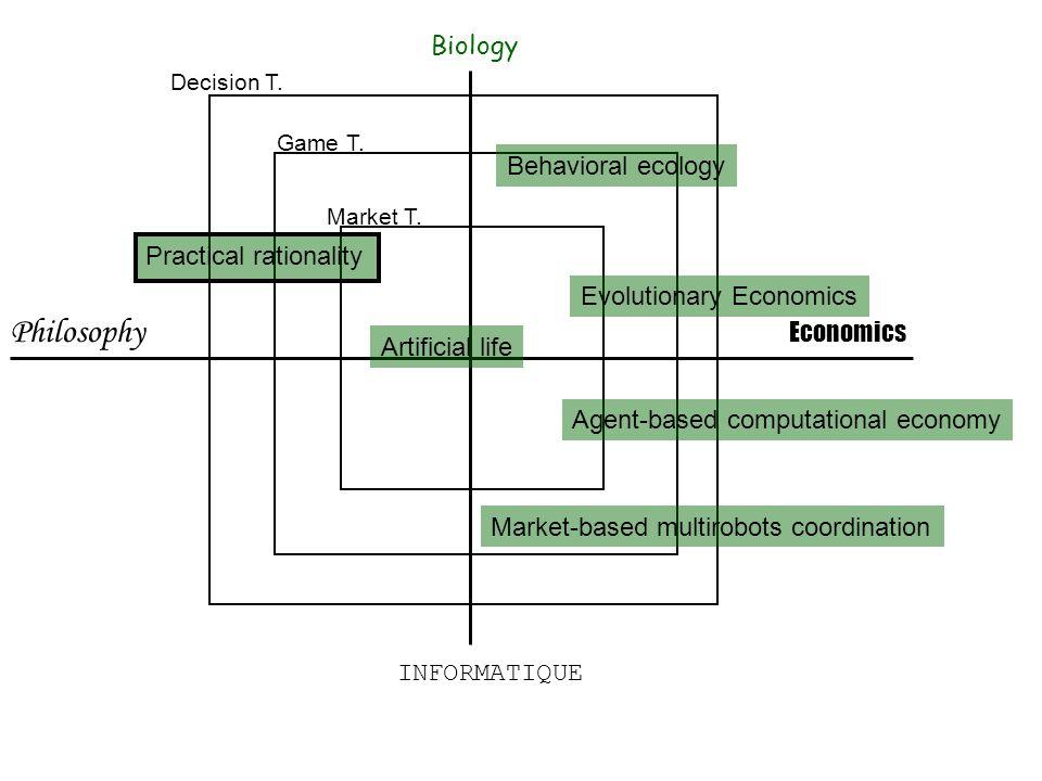 Philosophy Economics Biology INFORMATIQUE Market T.