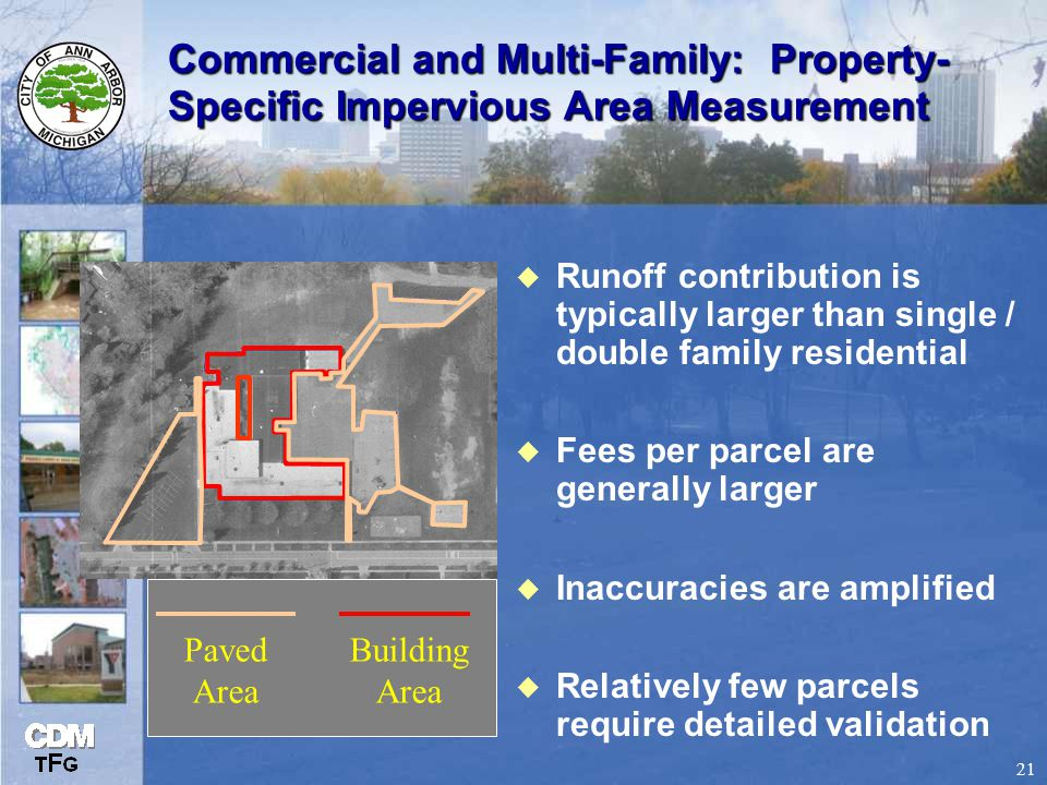 21 Commercial and Multi-Family: Property- Specific Impervious Area Measurement Building Area Paved Area u Runoff contribution is typically larger than single / double family residential u Fees per parcel are generally larger u Inaccuracies are amplified u Relatively few parcels require detailed validation