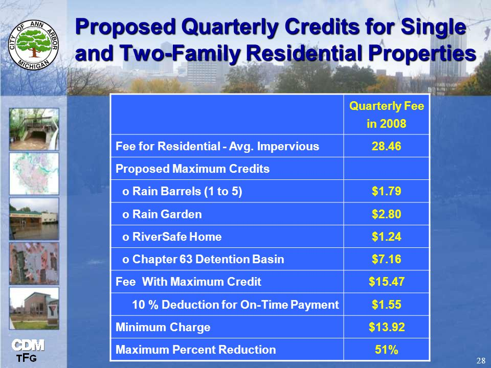 28 Proposed Quarterly Credits for Single and Two-Family Residential Properties Quarterly Fee in 2008 Fee for Residential - Avg.