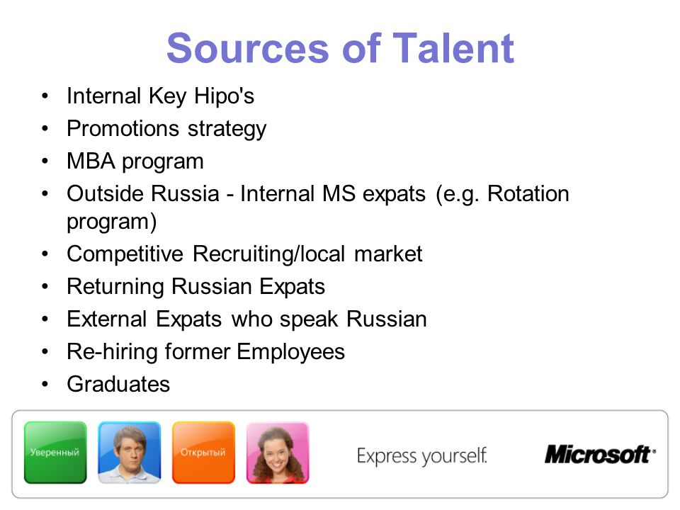 Sources of Talent Internal Key Hipo s Promotions strategy MBA program Outside Russia - Internal MS expats (e.g.