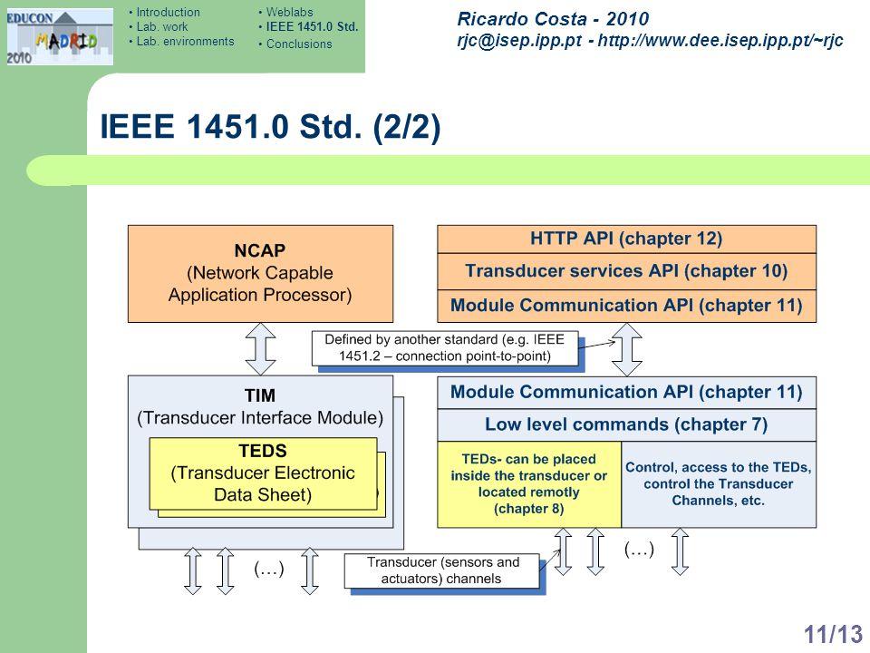 Ricardo Costa - 2010 rjc@isep.ipp.pt - http://www.dee.isep.ipp.pt/~rjc 11/13 IEEE 1451.0 Std.
