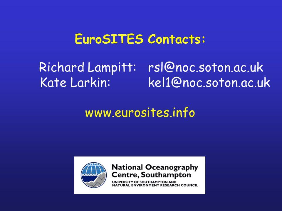 EuroSITES Contacts: Richard Lampitt: rsl@noc.soton.ac.uk Kate Larkin: kel1@noc.soton.ac.uk www.eurosites.info