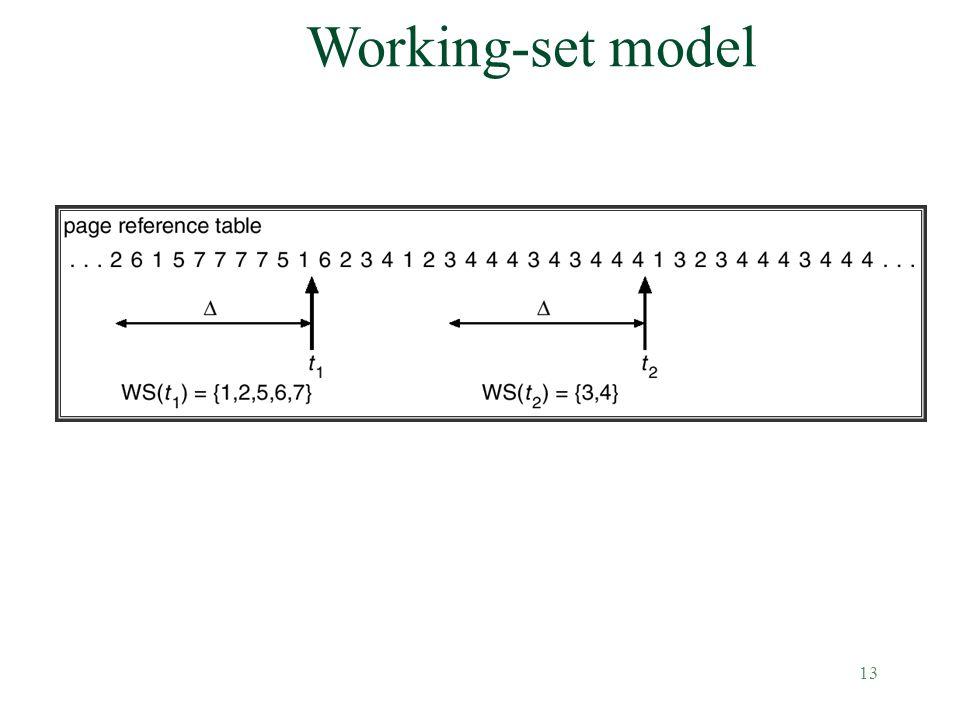 13 Working-set model