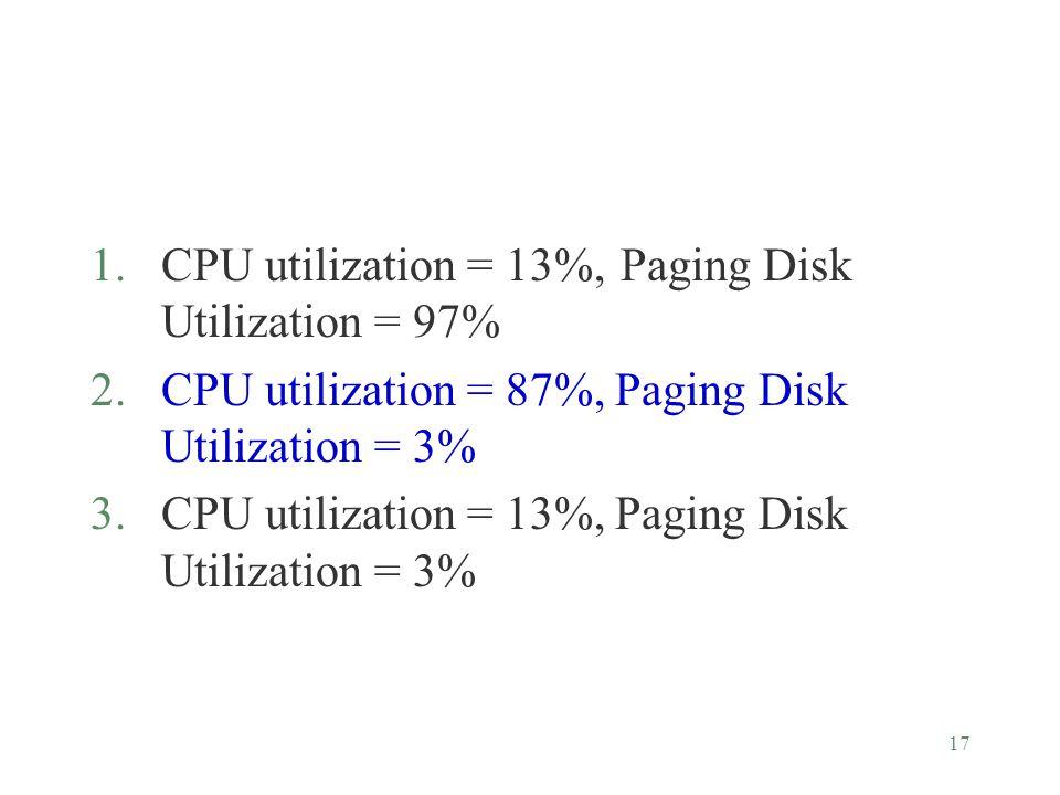 17 1.CPU utilization = 13%, Paging Disk Utilization = 97% 2.CPU utilization = 87%, Paging Disk Utilization = 3% 3.CPU utilization = 13%, Paging Disk U