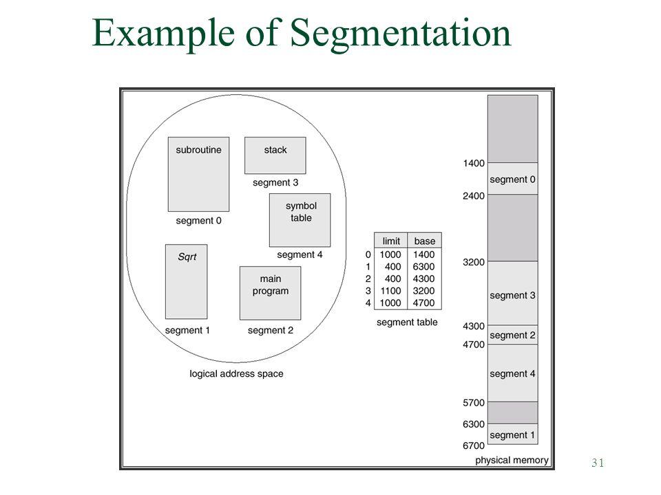 31 Example of Segmentation