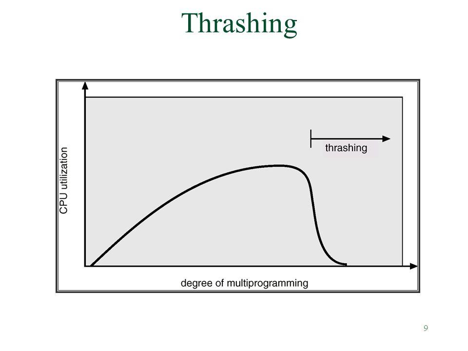9 Thrashing