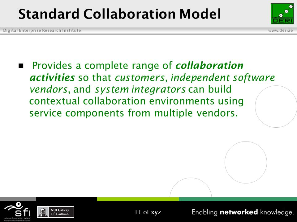 Digital Enterprise Research Institute www.deri.ie Standard Collaboration Model Provides a complete range of collaboration activities so that customers