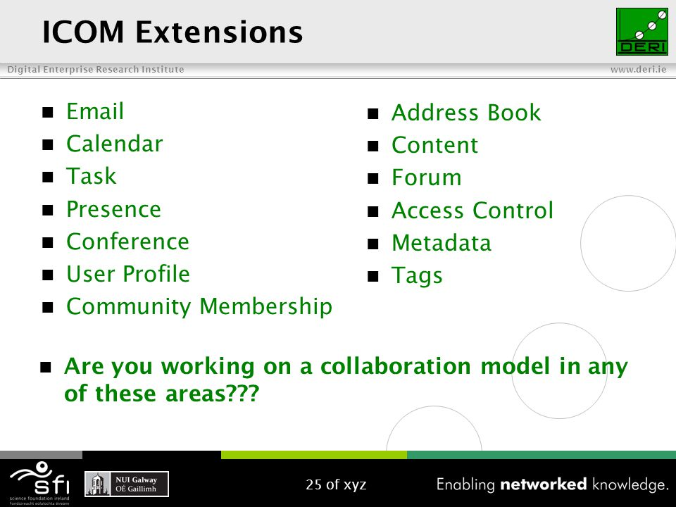 Digital Enterprise Research Institute www.deri.ie ICOM Extensions Email Calendar Task Presence Conference User Profile Community Membership Address Bo