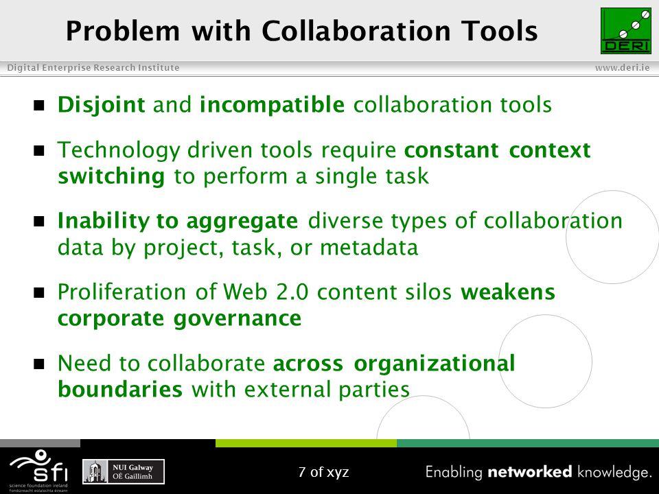 Digital Enterprise Research Institute www.deri.ie Many Collaboration Environments exist… 8 of xyz