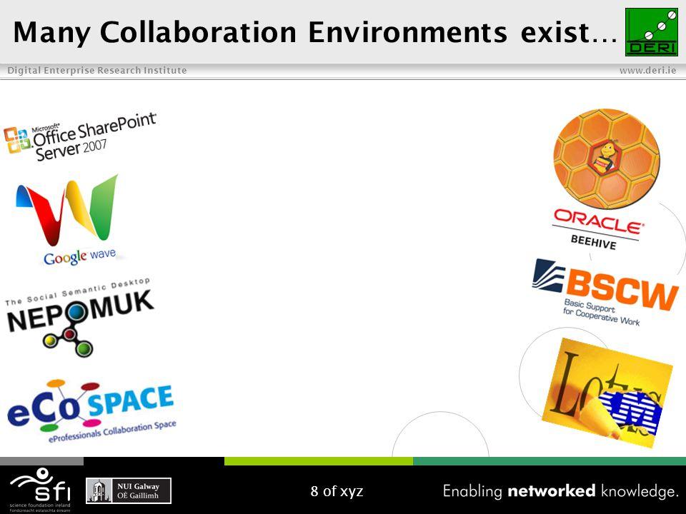 Digital Enterprise Research Institute www.deri.ie ICOM RDF Model 19 of xyz