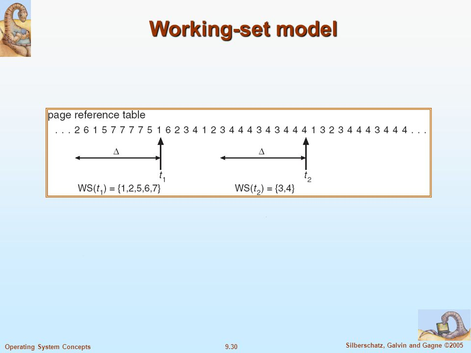 9.30 Silberschatz, Galvin and Gagne ©2005 Operating System Concepts Working-set model