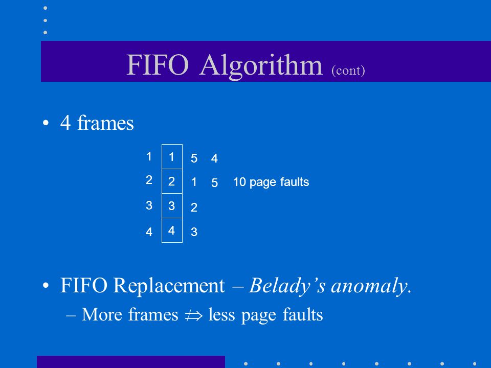 FIFO Algorithm (cont) 4 frames FIFO Replacement – Belady's anomaly. –More frames  less page faults 1 2 3 1 2 3 5 1 2 4 5 10 page faults 4 43