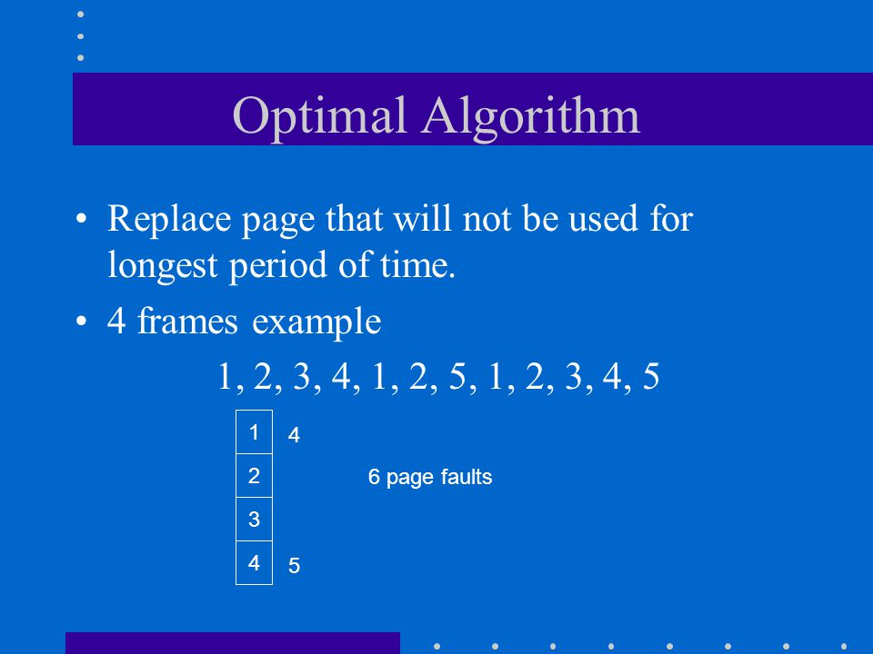 Optimal Algorithm Replace page that will not be used for longest period of time. 4 frames example 1, 2, 3, 4, 1, 2, 5, 1, 2, 3, 4, 5 1 2 3 4 6 page fa