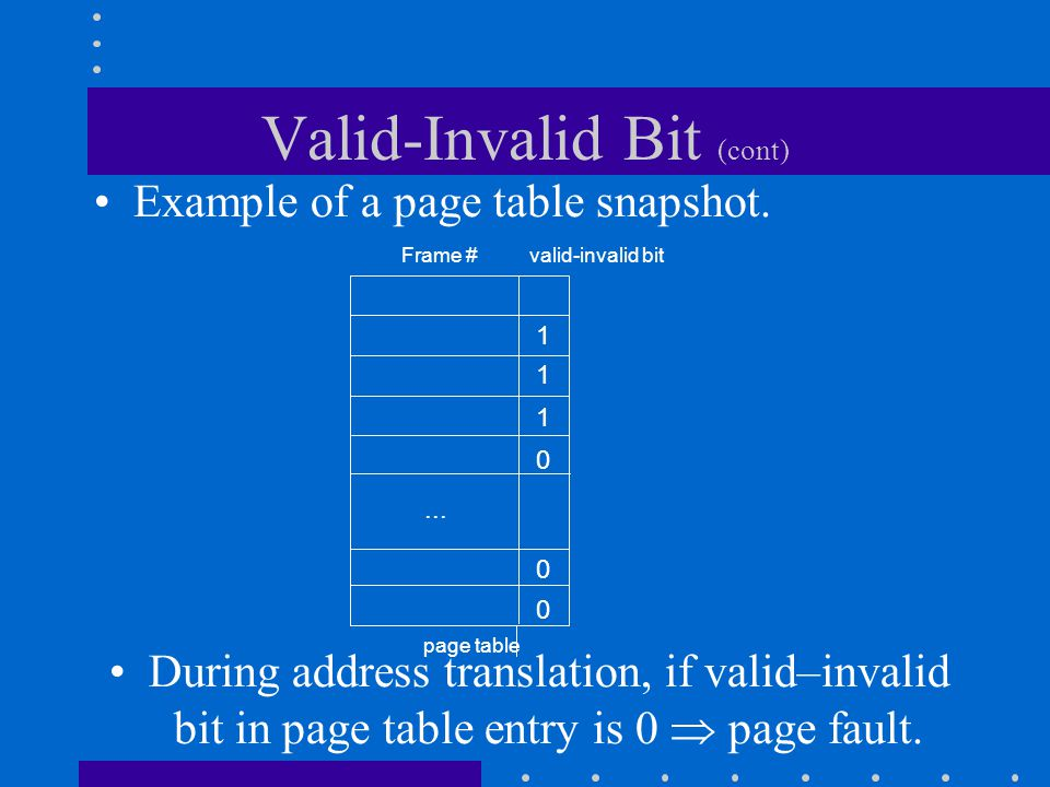 Page Fault If there is ever a reference to a page, first reference will trap to OS  page fault OS looks at another table to decide: –Invalid reference  abort.