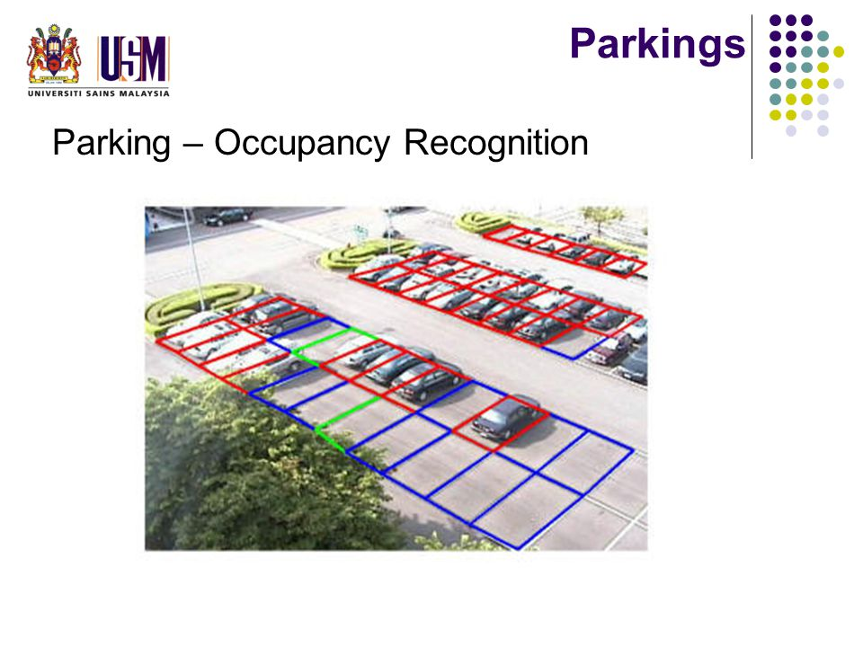 Parkings Parking – Occupancy Recognition