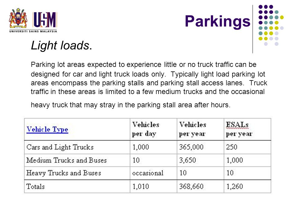 Parkings Light loads.