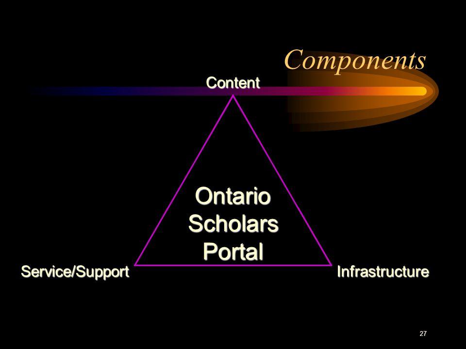 27 ComponentsContent Infrastructure Service/Support OntarioScholarsPortal