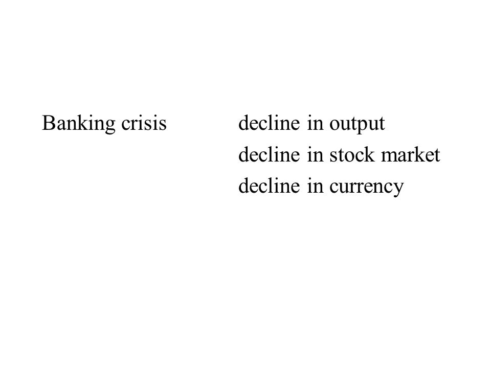 Banking crisisdecline in output decline in stock market decline in currency