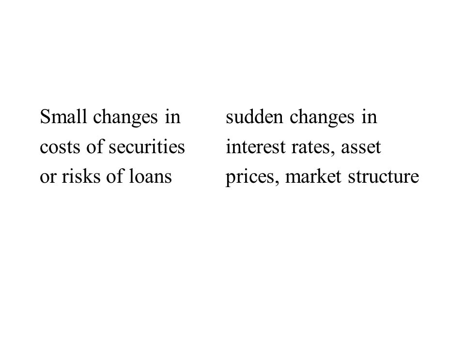 Small changes insudden changes in costs of securities interest rates, asset or risks of loansprices, market structure