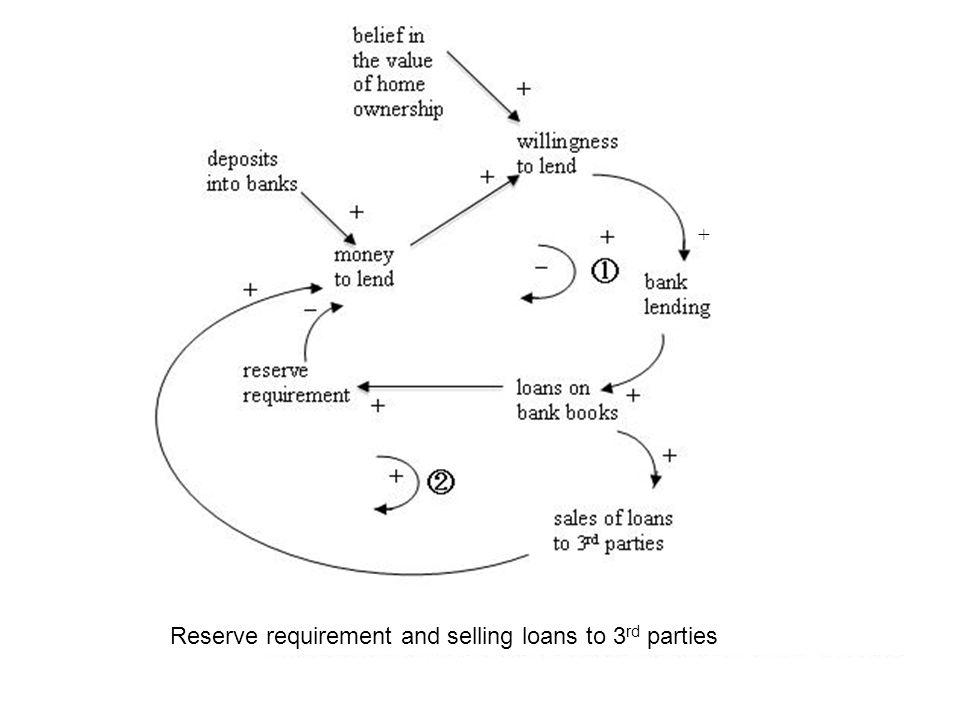 Desire for commissions drives subprime lending
