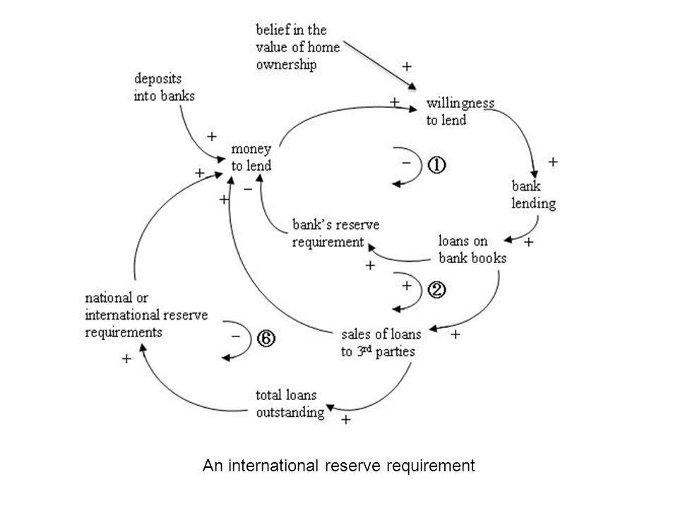 How do economists think about financial crises.