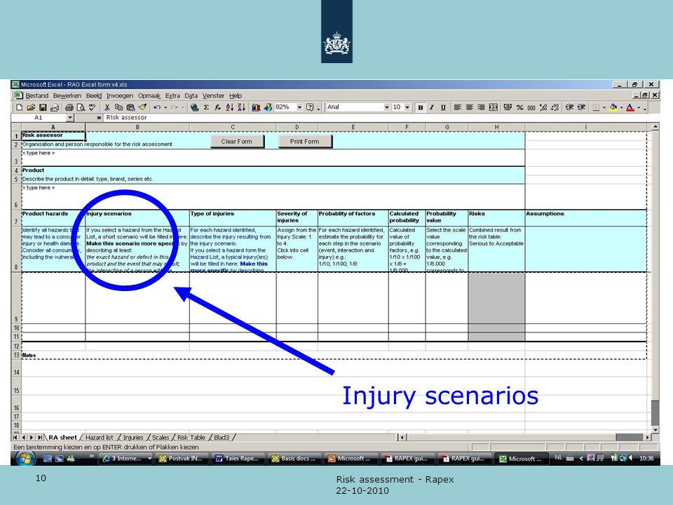 10 22-10-2010 Risk assessment - Rapex Injury scenarios