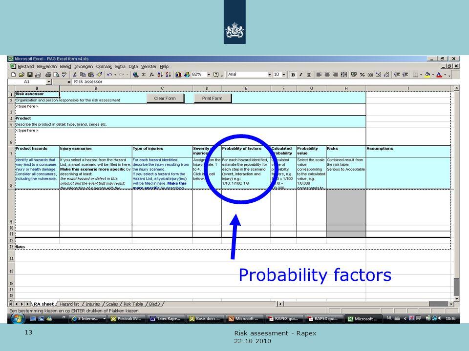 13 22-10-2010 Risk assessment - Rapex Probability factors