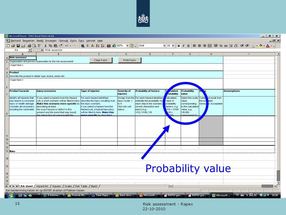 15 22-10-2010 Risk assessment - Rapex Probability value