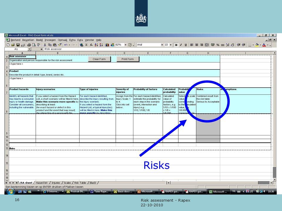16 22-10-2010 Risk assessment - Rapex Risks