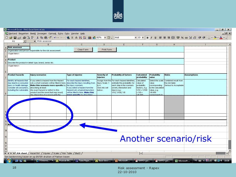 18 22-10-2010 Risk assessment - Rapex Another scenario/risk