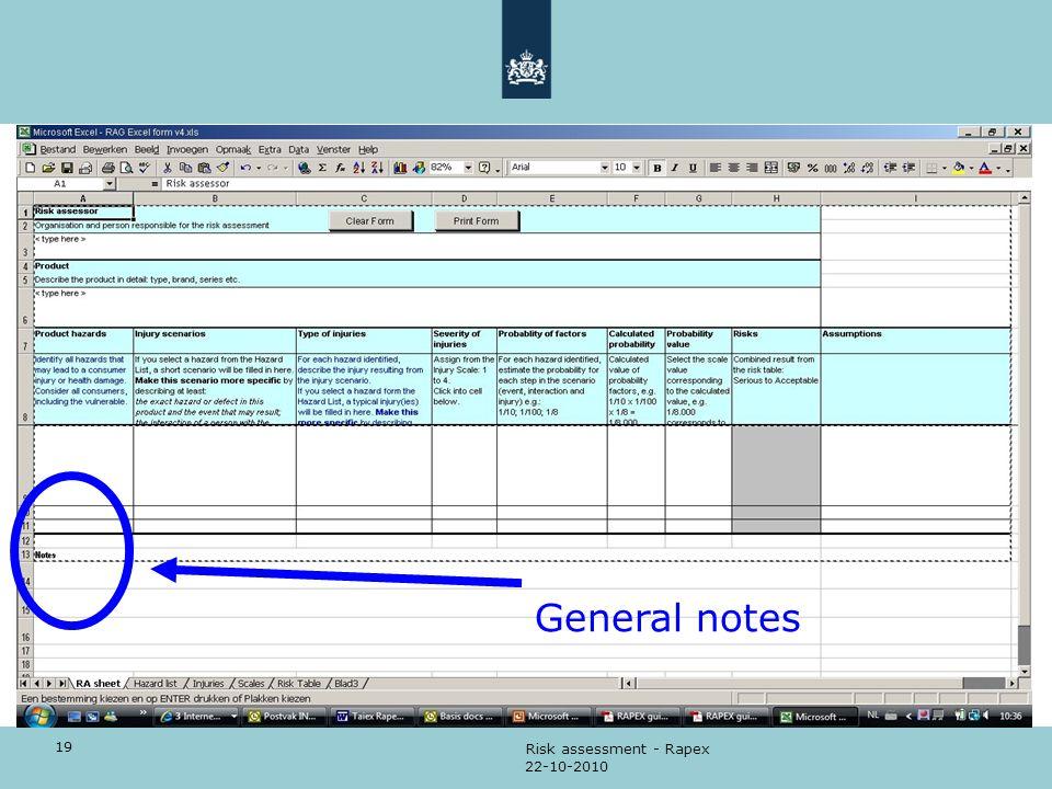 19 22-10-2010 Risk assessment - Rapex General notes