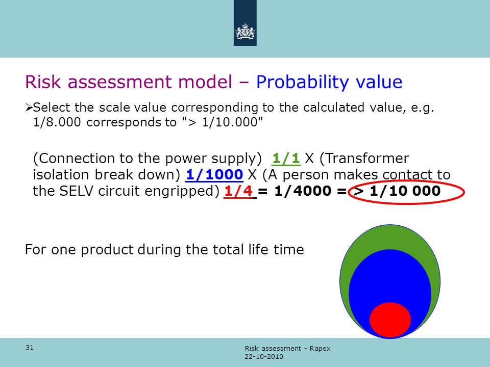 31 22-10-2010 Risk assessment - Rapex Risk assessment model – Probability value  Select the scale value corresponding to the calculated value, e.g. 1