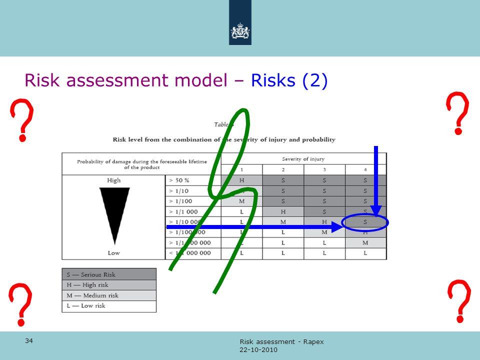 34 22-10-2010 Risk assessment - Rapex Risk assessment model – Risks (2)