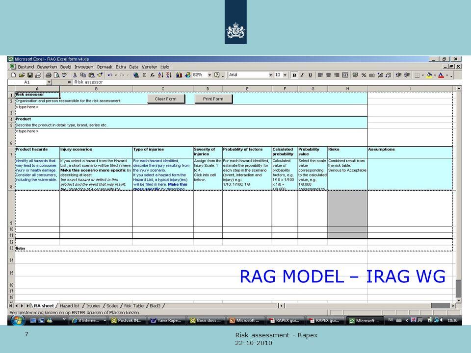 7 22-10-2010 Risk assessment - Rapex RAG MODEL – IRAG WG