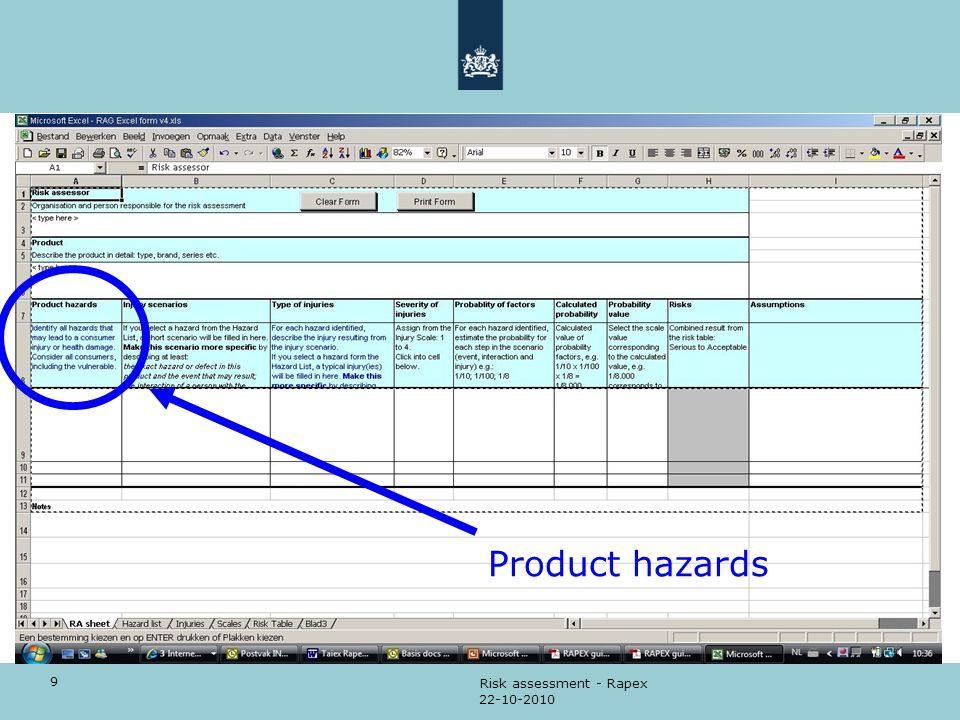 9 22-10-2010 Risk assessment - Rapex Product hazards