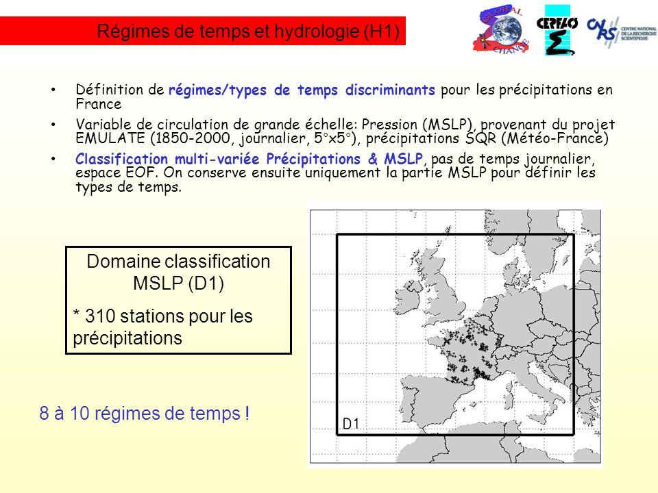 Régimes de temps et hydrologie (H1) Domaine classification MSLP (D1) * 310 stations pour les précipitations Définition de régimes/types de temps discr