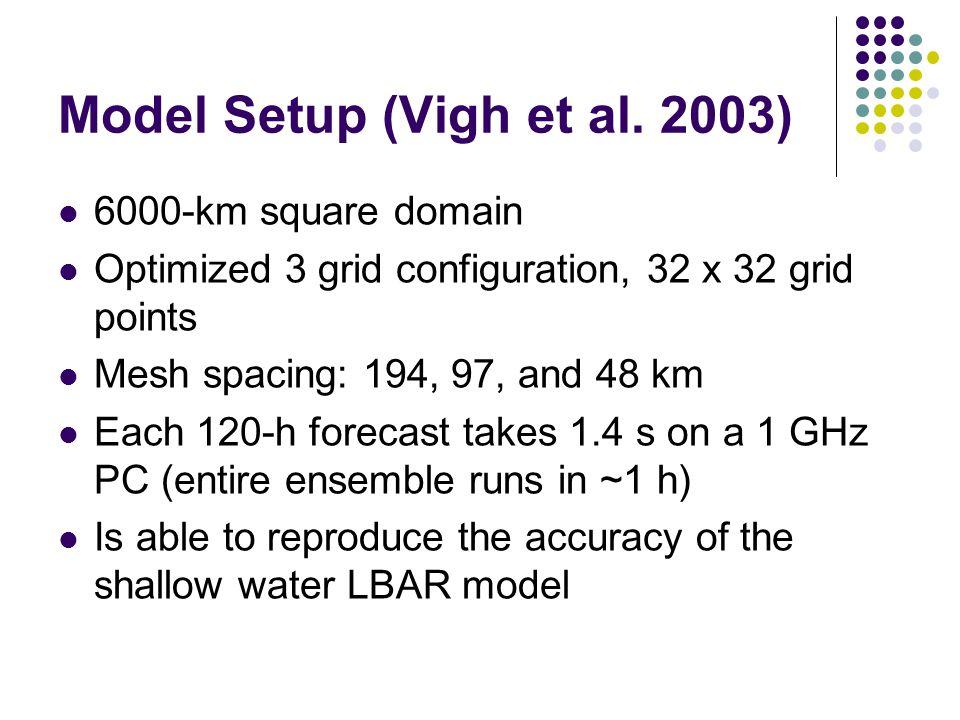 Model Setup (Vigh et al. 2003) 6000-km square domain Optimized 3 grid configuration, 32 x 32 grid points Mesh spacing: 194, 97, and 48 km Each 120-h f