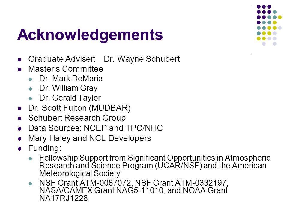 Acknowledgements Graduate Adviser: Dr. Wayne Schubert Master's Committee Dr. Mark DeMaria Dr. William Gray Dr. Gerald Taylor Dr. Scott Fulton (MUDBAR)