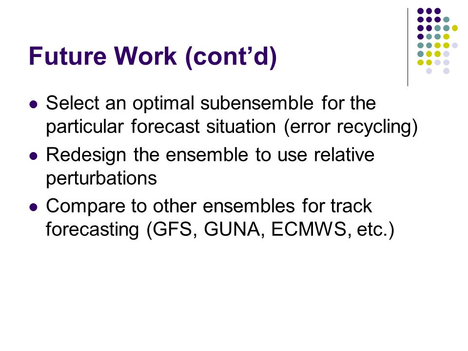 Future Work (cont'd) Select an optimal subensemble for the particular forecast situation (error recycling) Redesign the ensemble to use relative perturbations Compare to other ensembles for track forecasting (GFS, GUNA, ECMWS, etc.)