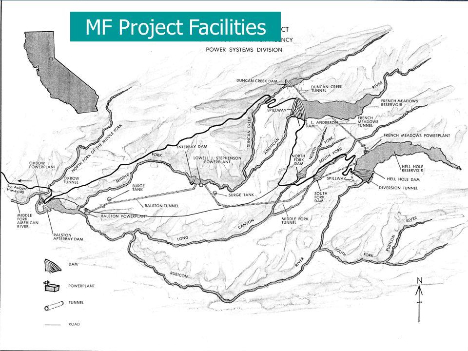 May 2006 2 MF Project Facilities