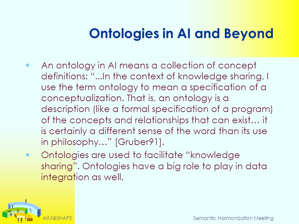 AIM@SHAPESemantic Harmonization Meeting Ontologies in AI and Beyond  An ontology in AI means a collection of concept definitions: ...In the context of knowledge sharing, I use the term ontology to mean a specification of a conceptualization.