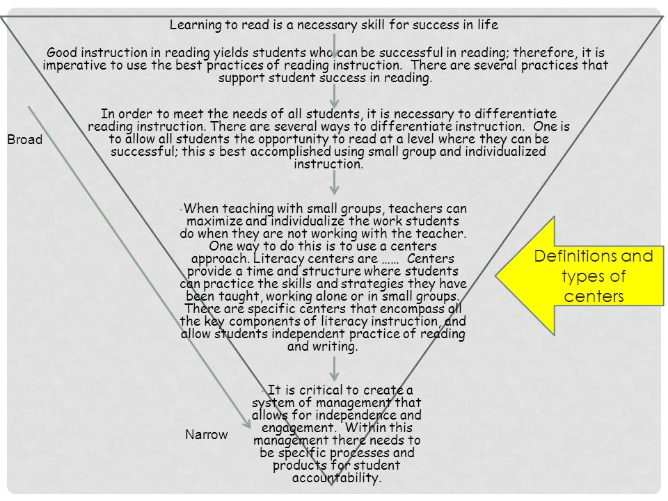 Definitions and types of centers Broad Narrow Learning to read is a necessary skill for success in life Good instruction in reading yields students who can be successful in reading; therefore, it is imperative to use the best practices of reading instruction.