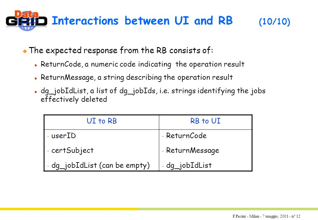F.Pacini - Milan - 7 maggio, 2001 - n° 12 Interactions between UI and RB (10/10) u The expected response from the RB consists of: n ReturnCode, a numeric code indicating the operation result n ReturnMessage, a string describing the operation result n dg_jobIdList, a list of dg_jobIds, i.e.