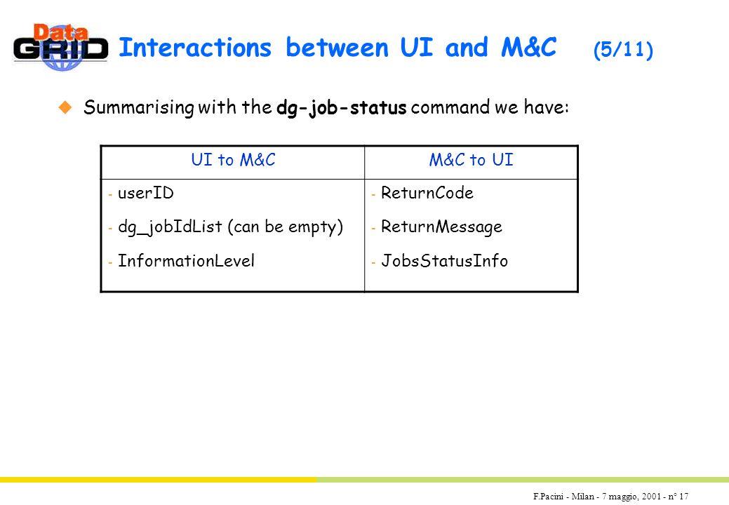 F.Pacini - Milan - 7 maggio, 2001 - n° 17 Interactions between UI and M&C (5/11)  Summarising with the dg-job-status command we have: UI to M&CM&C to UI - userID - dg_jobIdList (can be empty) - InformationLevel - ReturnCode - ReturnMessage - JobsStatusInfo