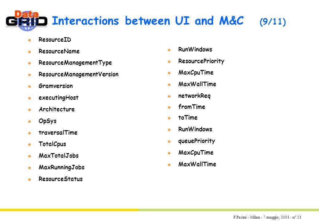F.Pacini - Milan - 7 maggio, 2001 - n° 21 Interactions between UI and M&C (9/11) u RunWindows u ResourcePriority u MaxCpuTime u MaxWallTime u networkReq u fromTime u toTime u RunWindows u queuePriority u MaxCpuTime u MaxWallTime u ResourceID u ResourceName u ResourceManagementType u ResourceManagementVersion u Gramversion u executingHost u Architecture u OpSys u traversalTime u TotalCpus u MaxTotalJobs u MaxRunningJobs u ResourceStatus